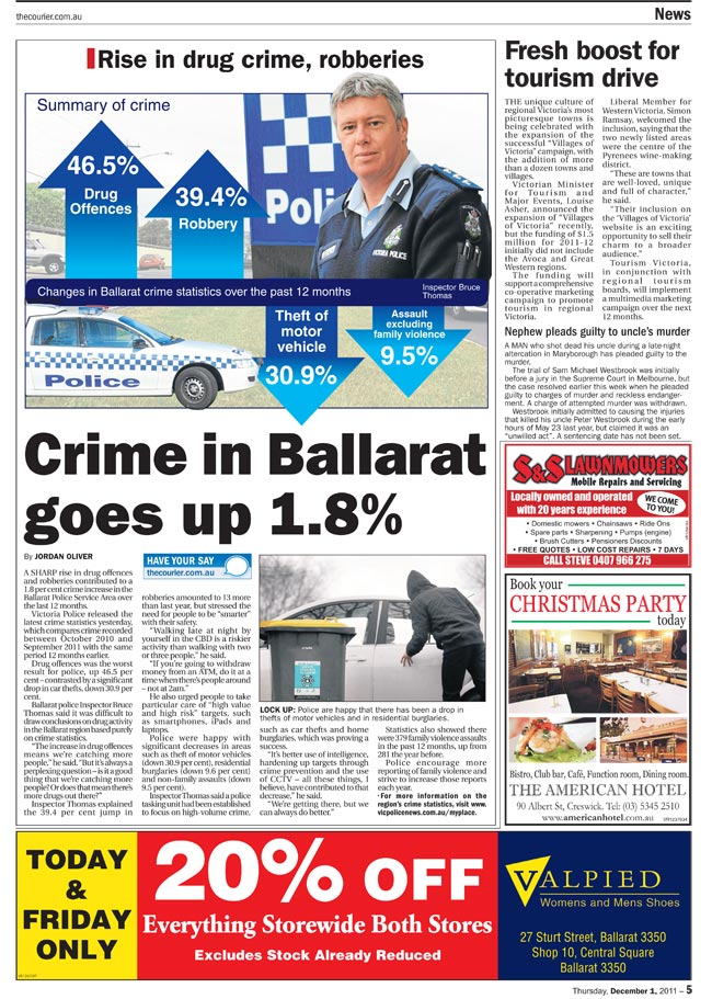 sectrol_media_crimeinballarat_medium